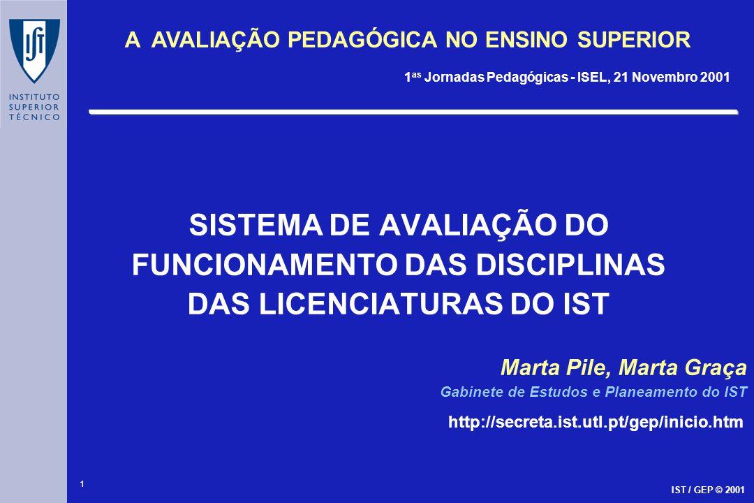 1 A AVALIAÇÃO PEDAGÓGICA NO ENSINO SUPERIOR 1 as Jornadas Pedagógicas - ISEL, 21 Novembro 2001 IST / GEP © 2001 SISTEMA DE AVALIAÇÃO DO FUNCIONAMENTO