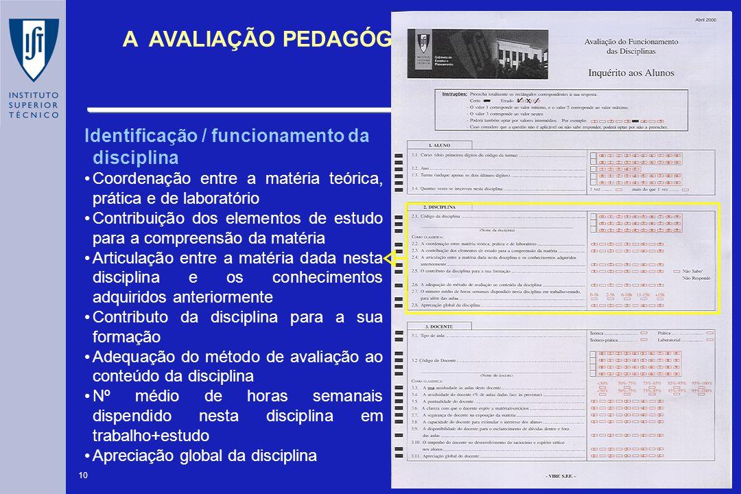 10 A AVALIAÇÃO PEDAGÓGICA NO ENSINO SUPERIOR 1 as Jornadas Pedagógicas - ISEL, 21 Novembro 2001 IST / GEP © 2001 Identificação / funcionamento da disc