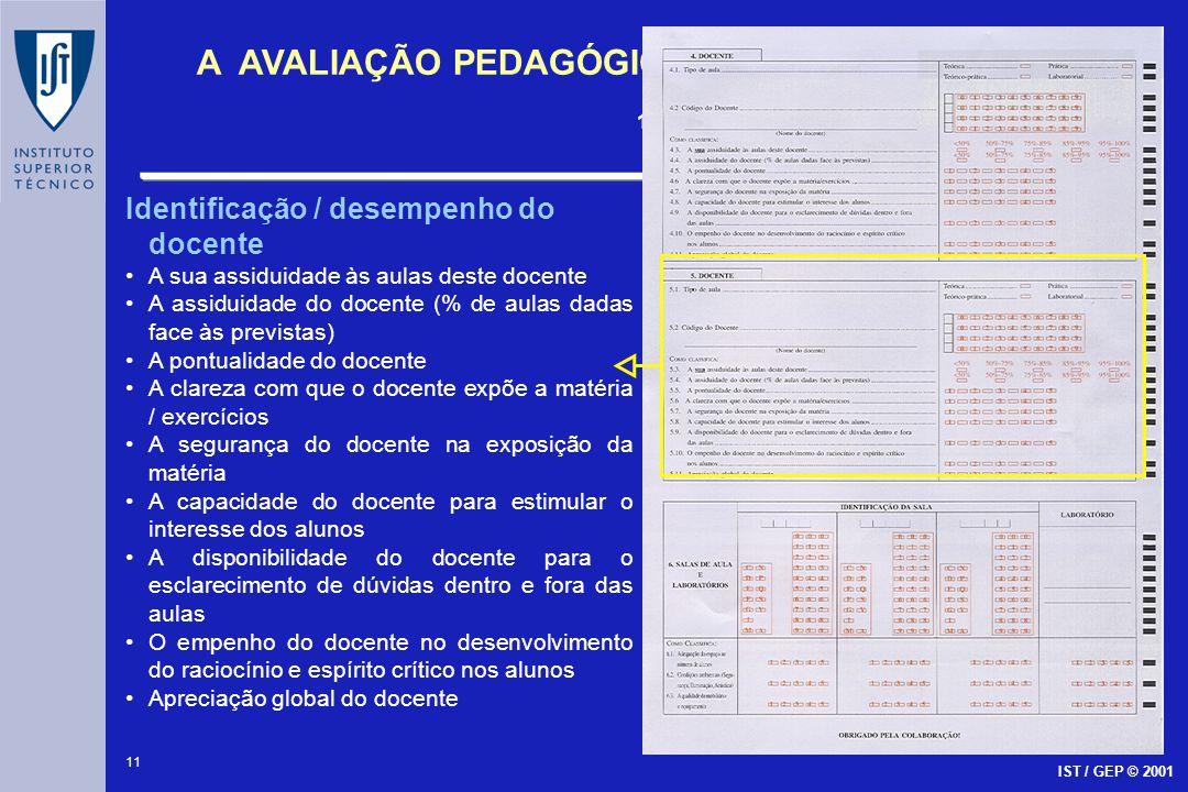 11 A AVALIAÇÃO PEDAGÓGICA NO ENSINO SUPERIOR 1 as Jornadas Pedagógicas - ISEL, 21 Novembro 2001 IST / GEP © 2001 Identificação / desempenho do docente