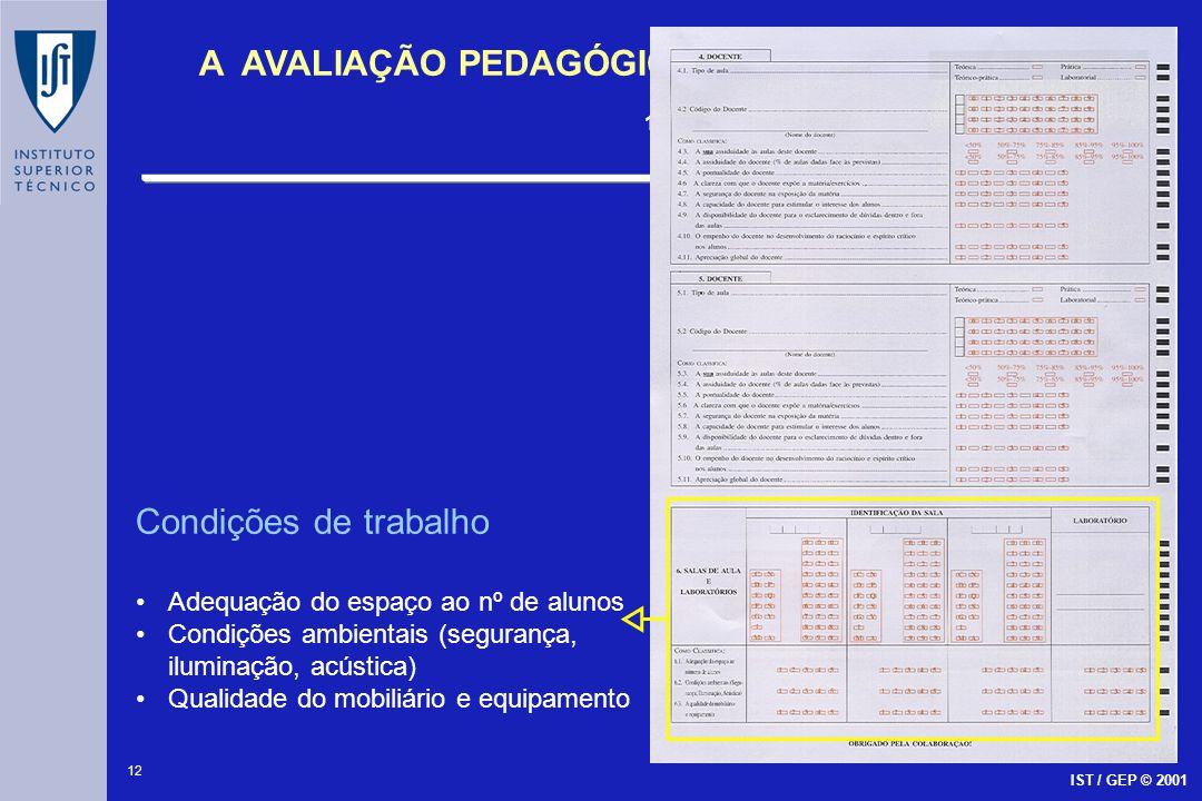12 A AVALIAÇÃO PEDAGÓGICA NO ENSINO SUPERIOR 1 as Jornadas Pedagógicas - ISEL, 21 Novembro 2001 IST / GEP © 2001 Condições de trabalho Adequação do es