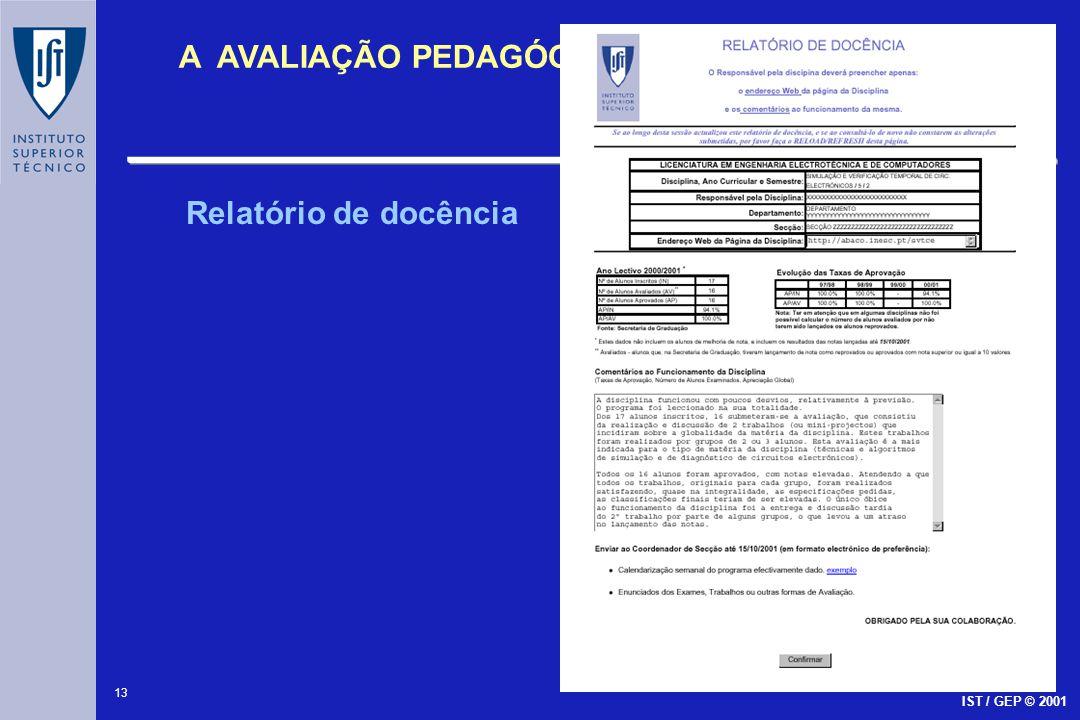 13 A AVALIAÇÃO PEDAGÓGICA NO ENSINO SUPERIOR 1 as Jornadas Pedagógicas - ISEL, 21 Novembro 2001 IST / GEP © 2001 Relatório de docência