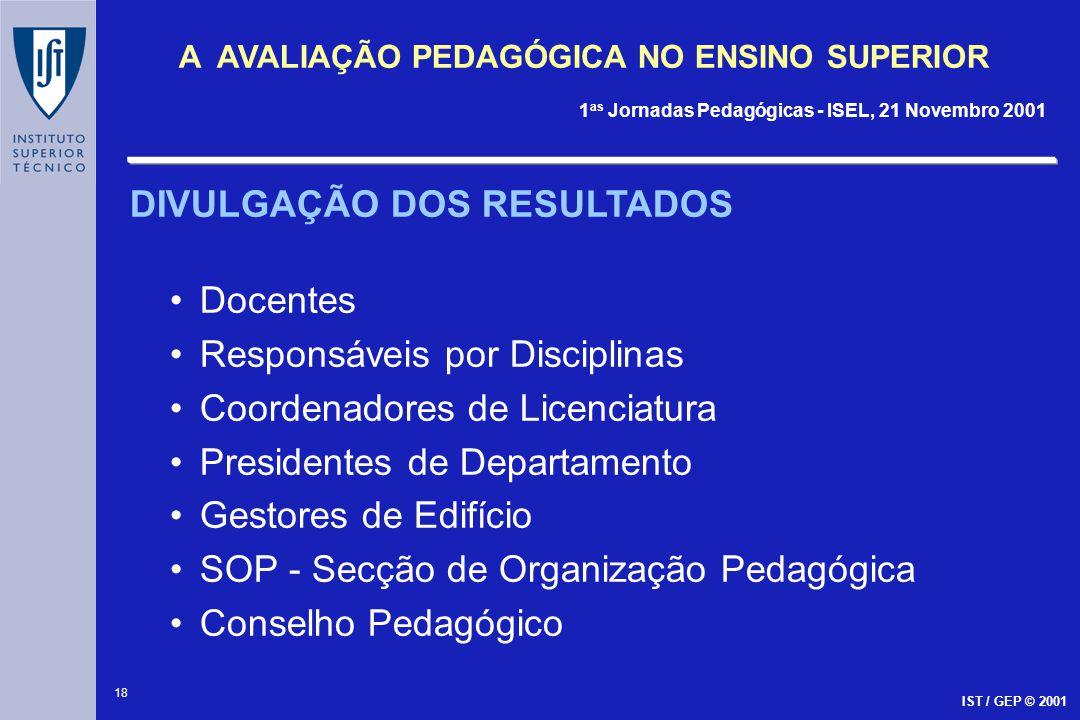 18 A AVALIAÇÃO PEDAGÓGICA NO ENSINO SUPERIOR 1 as Jornadas Pedagógicas - ISEL, 21 Novembro 2001 IST / GEP © 2001 Docentes Responsáveis por Disciplinas