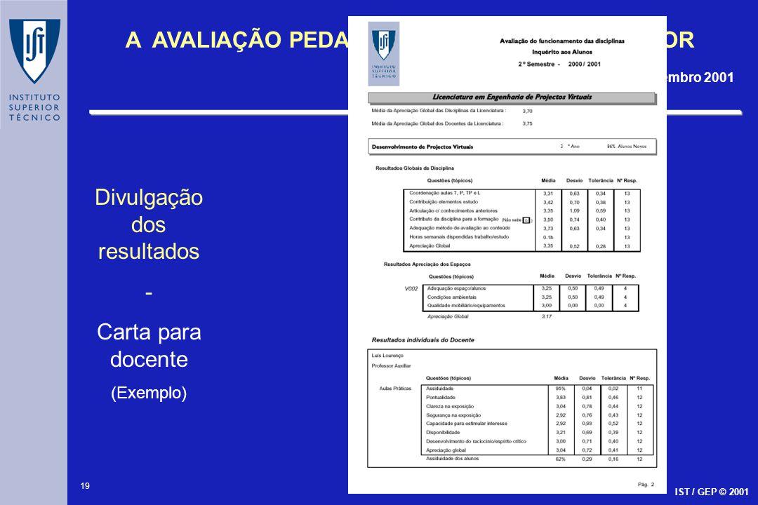 19 A AVALIAÇÃO PEDAGÓGICA NO ENSINO SUPERIOR 1 as Jornadas Pedagógicas - ISEL, 21 Novembro 2001 IST / GEP © 2001 Divulgação dos resultados - Carta par