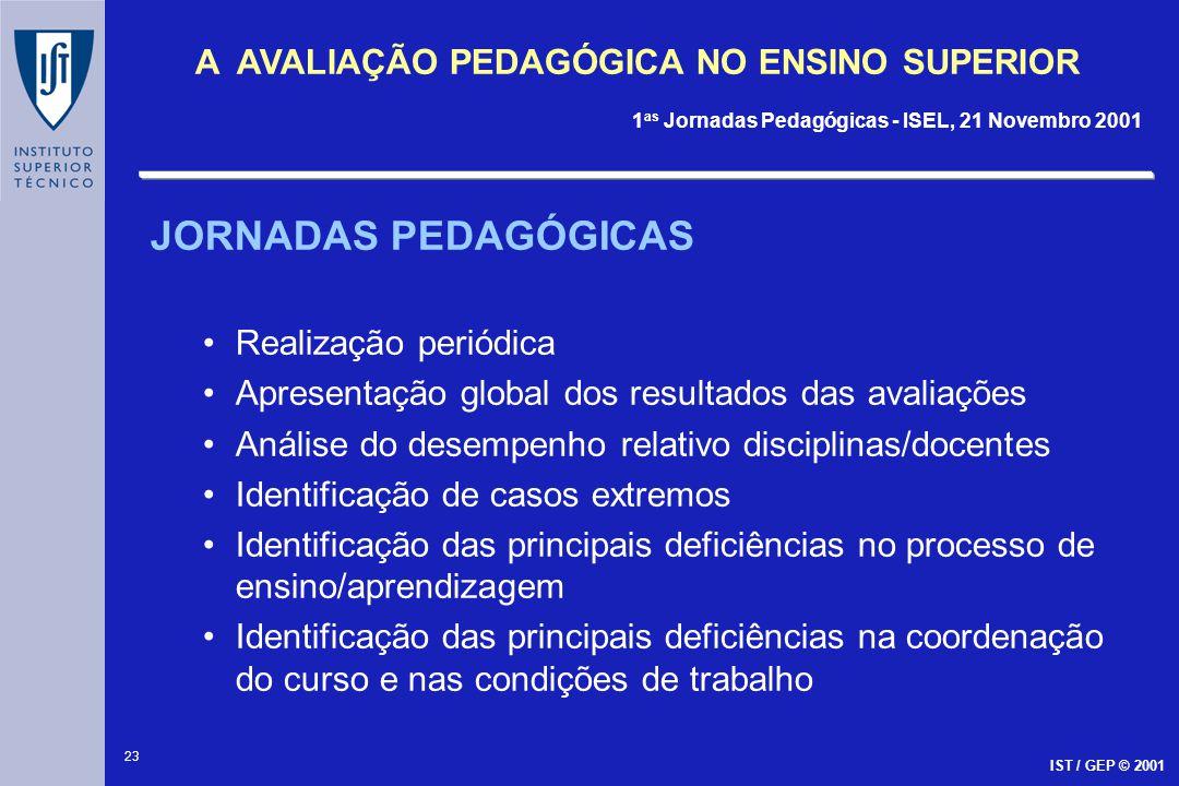 23 A AVALIAÇÃO PEDAGÓGICA NO ENSINO SUPERIOR 1 as Jornadas Pedagógicas - ISEL, 21 Novembro 2001 IST / GEP © 2001 JORNADAS PEDAGÓGICAS Realização perió