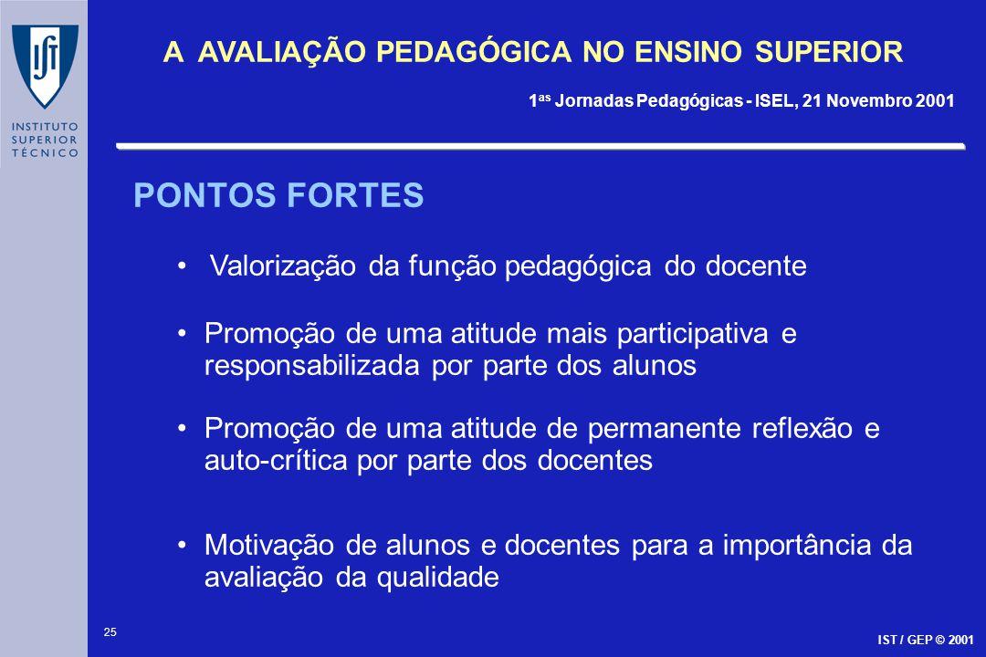 25 A AVALIAÇÃO PEDAGÓGICA NO ENSINO SUPERIOR 1 as Jornadas Pedagógicas - ISEL, 21 Novembro 2001 IST / GEP © 2001 PONTOS FORTES Valorização da função p
