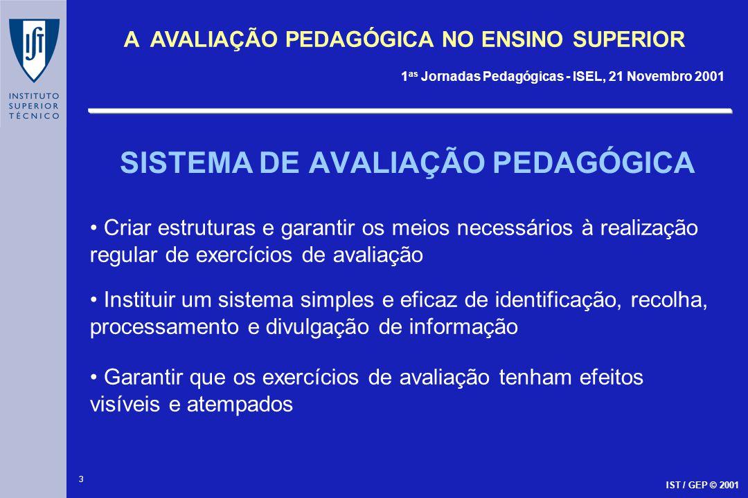 3 A AVALIAÇÃO PEDAGÓGICA NO ENSINO SUPERIOR 1 as Jornadas Pedagógicas - ISEL, 21 Novembro 2001 IST / GEP © 2001 SISTEMA DE AVALIAÇÃO PEDAGÓGICA Criar