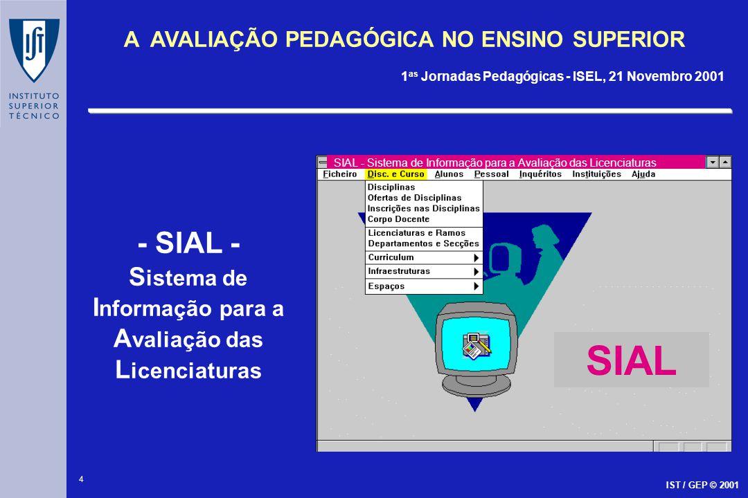 4 A AVALIAÇÃO PEDAGÓGICA NO ENSINO SUPERIOR 1 as Jornadas Pedagógicas - ISEL, 21 Novembro 2001 IST / GEP © 2001 - SIAL - S istema de I nformação para