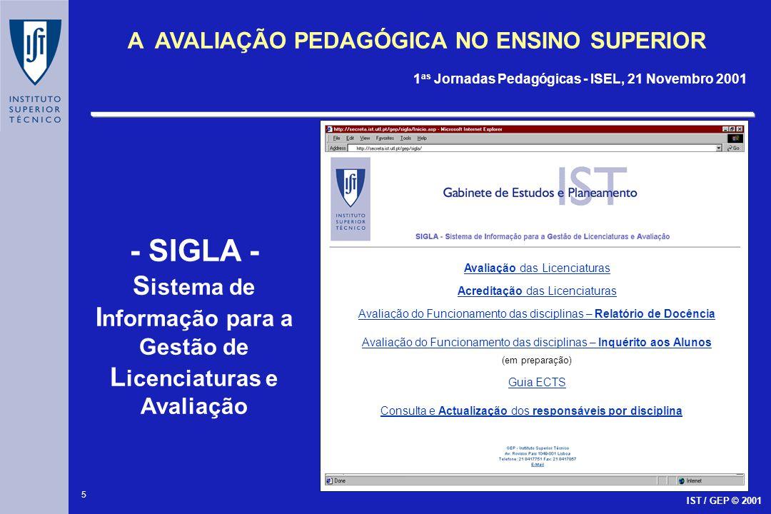 5 A AVALIAÇÃO PEDAGÓGICA NO ENSINO SUPERIOR 1 as Jornadas Pedagógicas - ISEL, 21 Novembro 2001 IST / GEP © 2001 - SIGLA - S istema de I nformação para