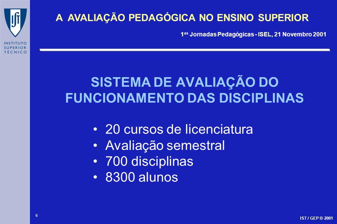 6 A AVALIAÇÃO PEDAGÓGICA NO ENSINO SUPERIOR 1 as Jornadas Pedagógicas - ISEL, 21 Novembro 2001 IST / GEP © 2001 SISTEMA DE AVALIAÇÃO DO FUNCIONAMENTO