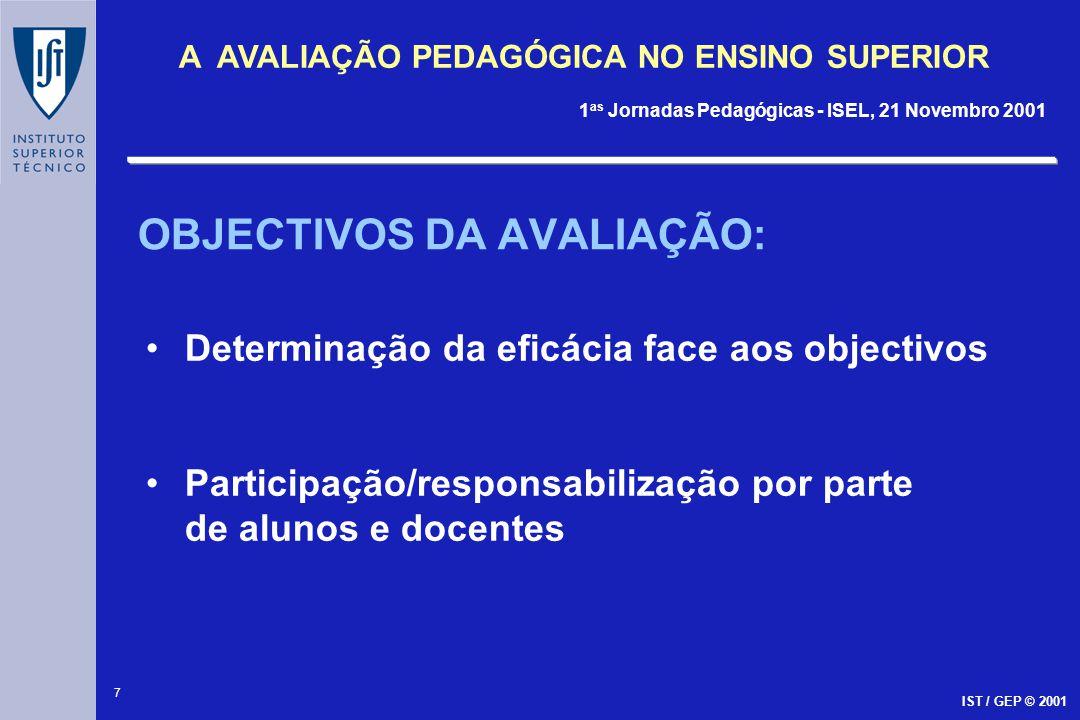 7 A AVALIAÇÃO PEDAGÓGICA NO ENSINO SUPERIOR 1 as Jornadas Pedagógicas - ISEL, 21 Novembro 2001 IST / GEP © 2001 OBJECTIVOS DA AVALIAÇÃO: Determinação