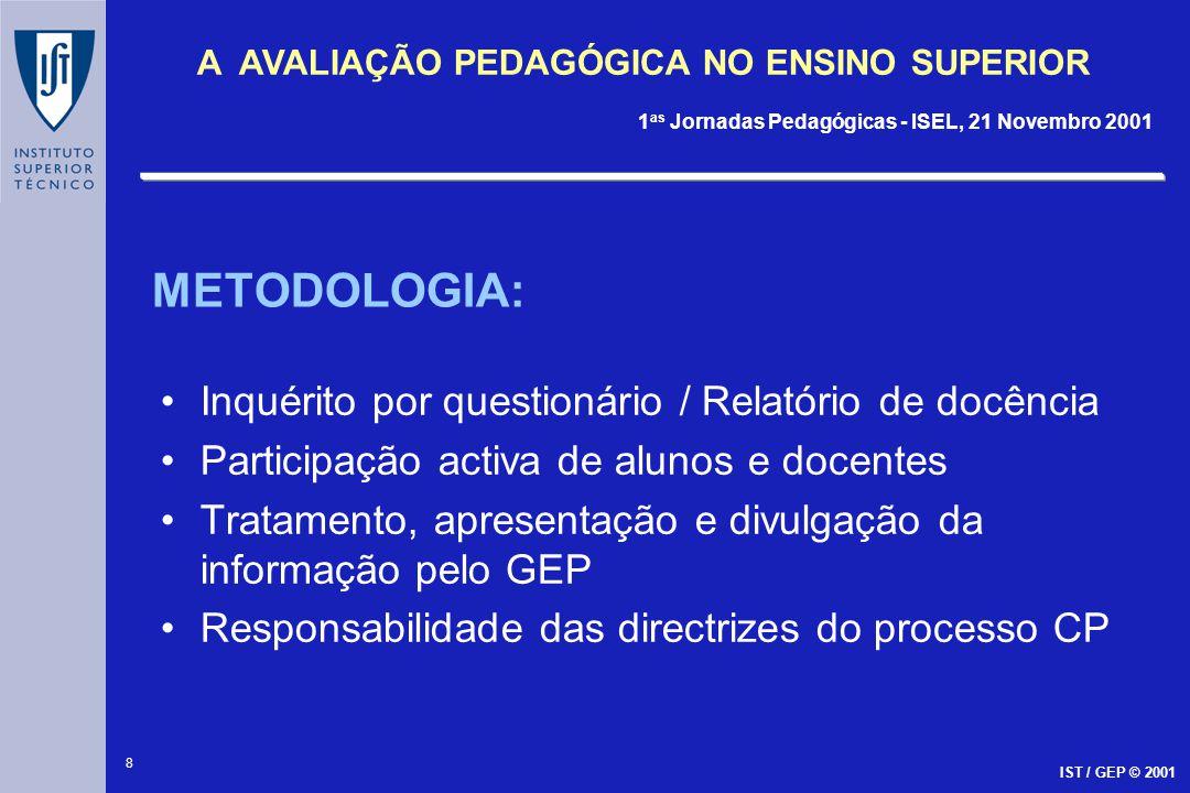 8 A AVALIAÇÃO PEDAGÓGICA NO ENSINO SUPERIOR 1 as Jornadas Pedagógicas - ISEL, 21 Novembro 2001 IST / GEP © 2001 METODOLOGIA: Inquérito por questionári