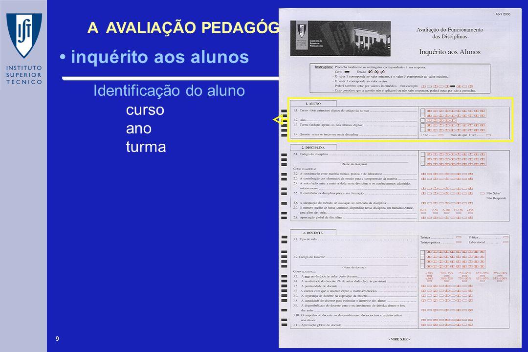 9 A AVALIAÇÃO PEDAGÓGICA NO ENSINO SUPERIOR 1 as Jornadas Pedagógicas - ISEL, 21 Novembro 2001 IST / GEP © 2001 inquérito aos alunos Identificação do