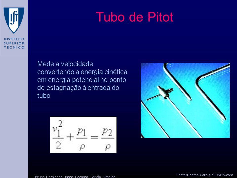 Tubo de Pitot Mede a velocidade convertendo a energia cinética em energia potencial no ponto de estagnação à entrada do tubo Fonte:Dantec Corp.; eFUND