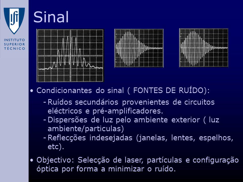Sinal Condicionantes do sinal ( FONTES DE RUÍDO): -Ruídos secundários provenientes de circuitos eléctricos e pré-amplificadores. -Dispersões de luz pe