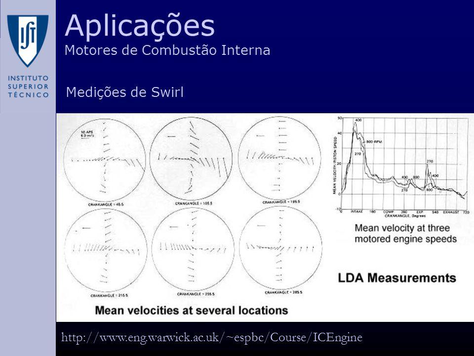 Aplicações Motores de Combustão Interna Medições de Swirl http://www.eng.warwick.ac.uk/~espbc/Course/ICEngine