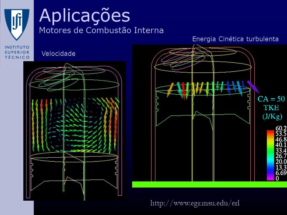 Aplicações Motores de Combustão Interna http://www.egr.msu.edu/erl Energia Cinética turbulenta Velocidade
