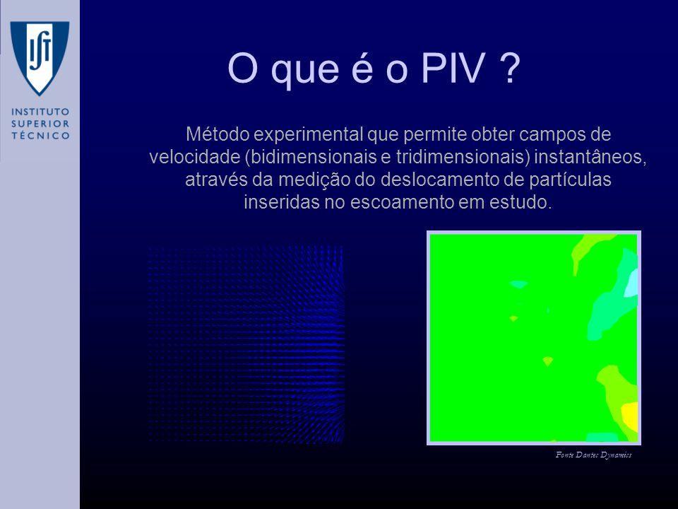 Método experimental que permite obter campos de velocidade (bidimensionais e tridimensionais) instantâneos, através da medição do deslocamento de part