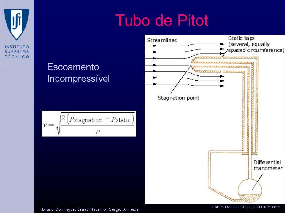 Tubo de Pitot Escoamento subsónico compressível Escoamento Supersónico Fonte:Dantec Corp.; eFUNDA.com Bruno Domingos, Isaac Hacamo, Sérgio Almeida