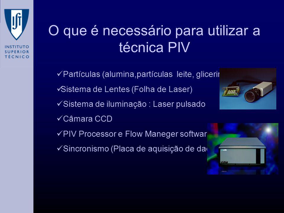 Partículas (alumina,partículas leite, glicerina) Sistema de Lentes (Folha de Laser) Sistema de iluminação : Laser pulsado Câmara CCD PIV Processor e F