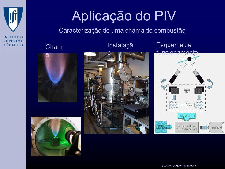 Aplicação do PIV Caracterização de uma chama de combustão Cham a Esquema de funcionamento Instalaçã o Fonte: Dantec Dynamics