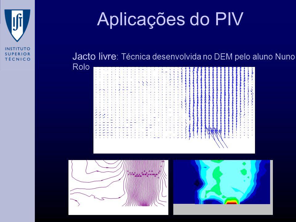 Aplicações do PIV Jacto livre : Técnica desenvolvida no DEM pelo aluno Nuno Rolo