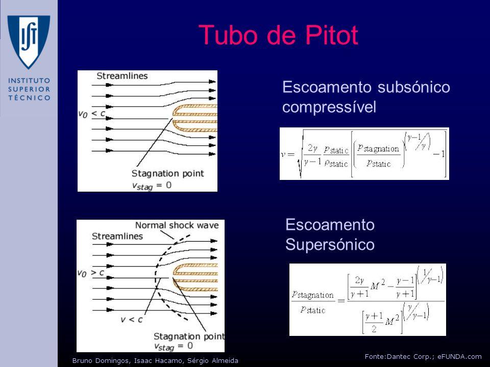 Aplicações Motores de Combustão Interna Medições em modelo de Vávula Comparação de Resultados LDA/CFD http://www.dantecmt.c om/lda/system/