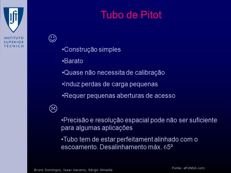 Tubo de Pitot Construção simples Barato Quase não necessita de calibração Induz perdas de carga pequenas Requer pequenas aberturas de acesso Precisão