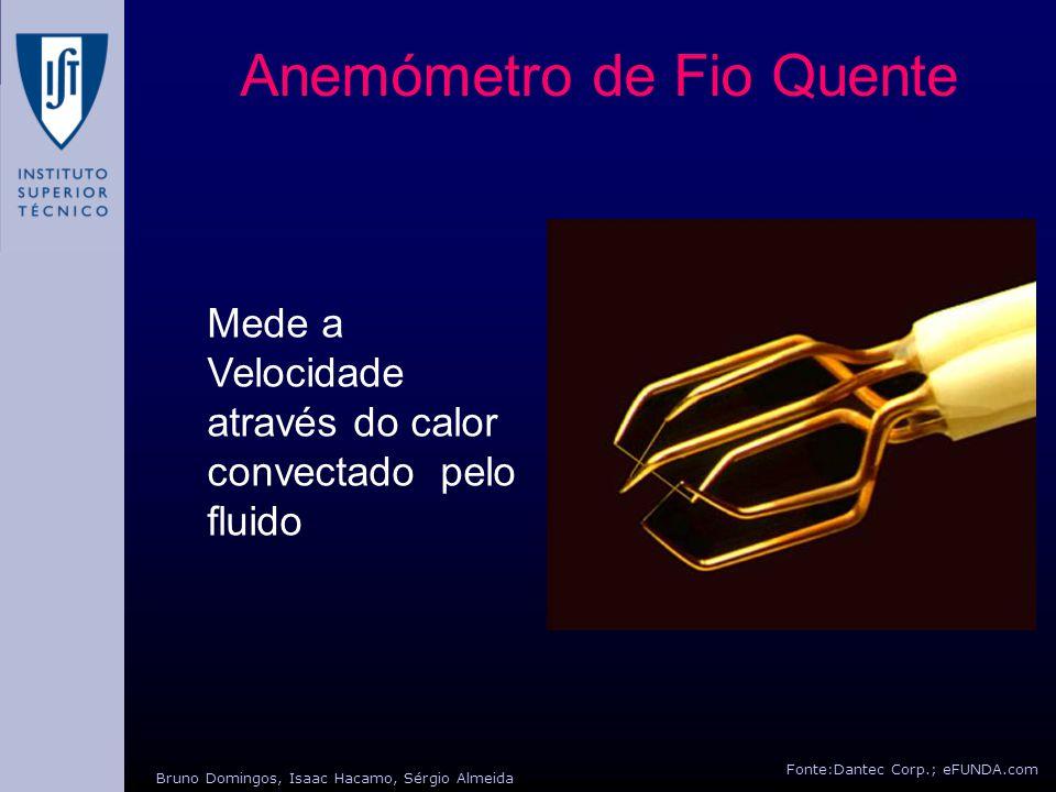 Anemómetro de Fio Quente Fio de Platina ou Tungsténio Diâmetro de 4 a 10 m Comprimento de 1mm Fonte:Dantec Corp.; eFUNDA.com Bruno Domingos, Isaac Hacamo, Sérgio Almeida W = H I 2 Rw = hA(Tw -Ta) I 2 Rw = Nukf/dA(Tw -Ta)