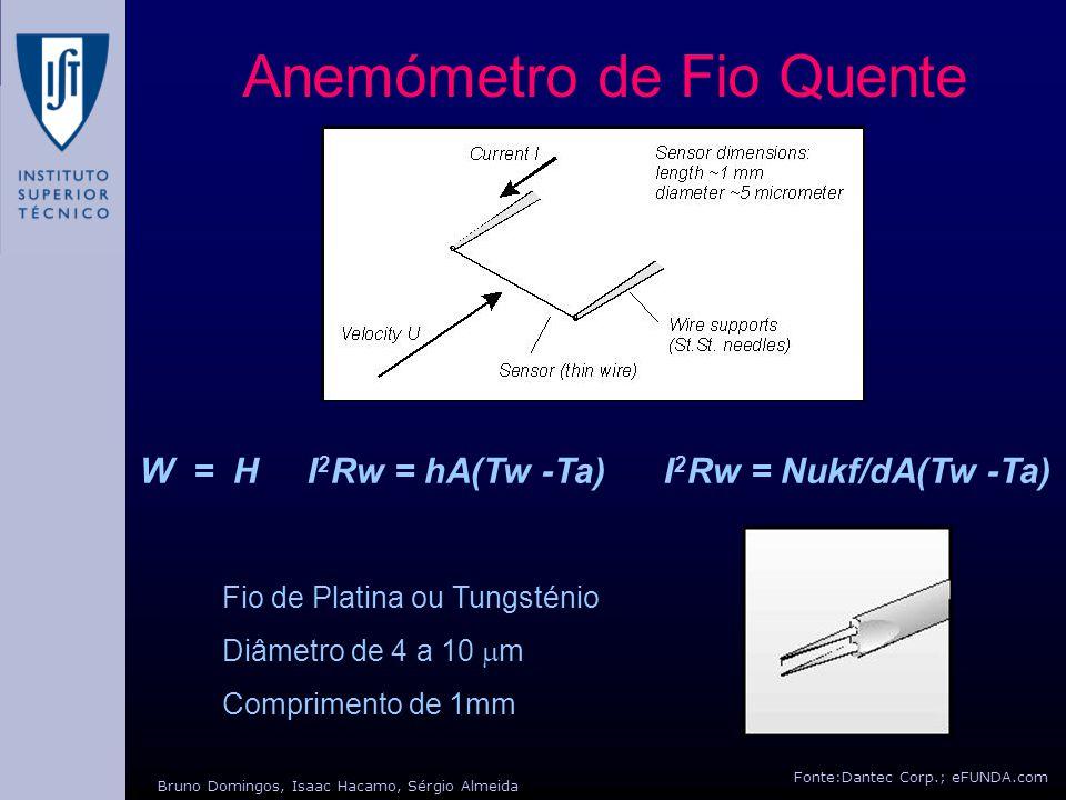 Anemómetro de Fio Quente Fio de Platina ou Tungsténio Diâmetro de 4 a 10 m Comprimento de 1mm Fonte:Dantec Corp.; eFUNDA.com Bruno Domingos, Isaac Hac