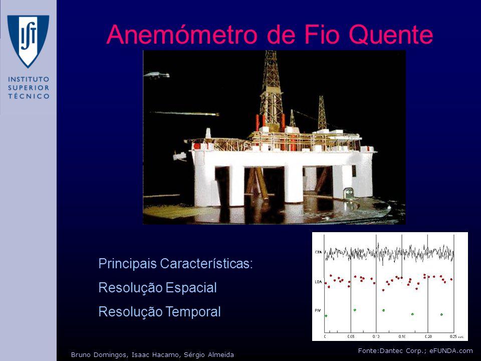 Modelo de Frinjas Q uando dois feixe de laser se intersectam, formam um padrão de frinjas de alta e baixa intensidade