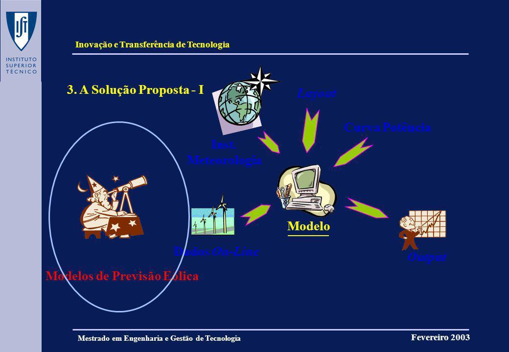 Inovação e Transferência de Tecnologia Fevereiro 2003 Mestrado em Engenharia e Gestão de Tecnologia Dados On-Line Output Inst. Meteorologia Modelo Lay