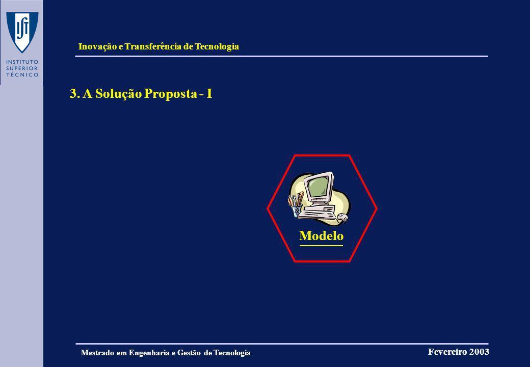 Inovação e Transferência de Tecnologia Fevereiro 2003 Mestrado em Engenharia e Gestão de Tecnologia Modelo 3. A Solução Proposta - I