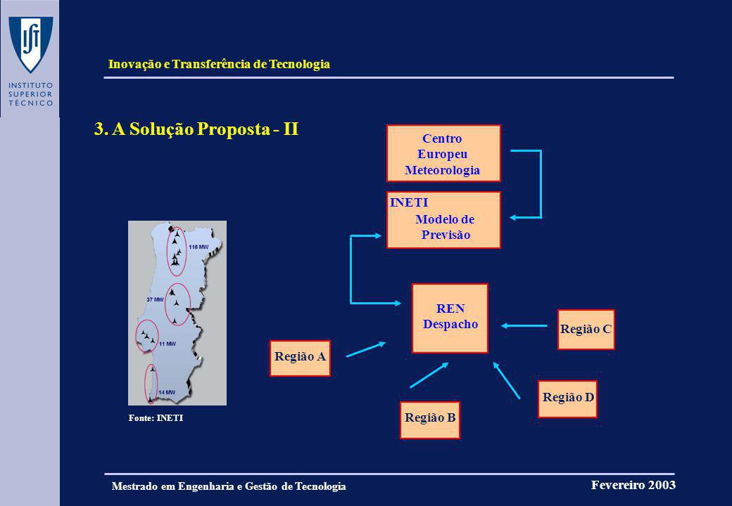 Inovação e Transferência de Tecnologia Fevereiro 2003 Mestrado em Engenharia e Gestão de Tecnologia Centro Europeu Meteorologia INETI Modelo de Previs