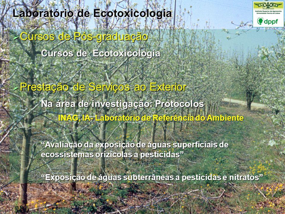 Cursos de Pós-graduação Cursos de Pós-graduação Cursos de Ecotoxicologia Prestação de Serviços ao Exterior Prestação de Serviços ao Exterior Na área de investigação: Protocolos INAG, IA- Laboratório de Referência do Ambiente INAG, IA- Laboratório de Referência do Ambiente Avaliação da exposição de águas superficiais de ecossistemas orizícolas a pesticidas Exposição de águas subterrâneas a pesticidas e nitratos