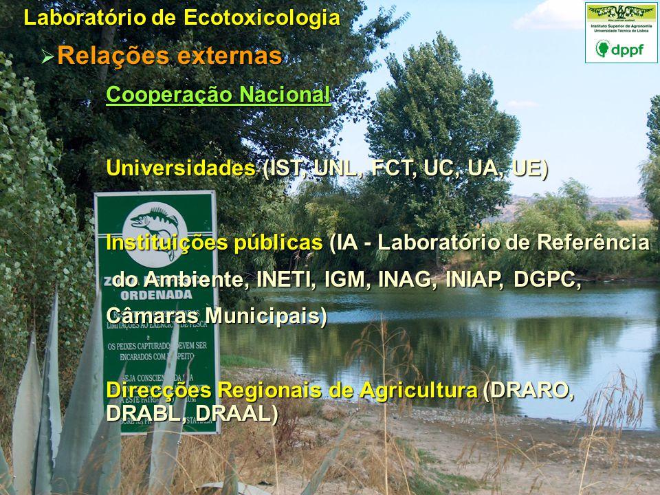 Relações externas Relações externas Cooperação Nacional Universidades (IST, UNL, FCT, UC, UA, UE) Instituições públicas (IA - Laboratório de Referência do Ambiente, INETI, IGM, INAG, INIAP, DGPC, do Ambiente, INETI, IGM, INAG, INIAP, DGPC, Câmaras Municipais) Direcções Regionais de Agricultura (DRARO, DRABL, DRAAL) Laboratório de Ecotoxicologia