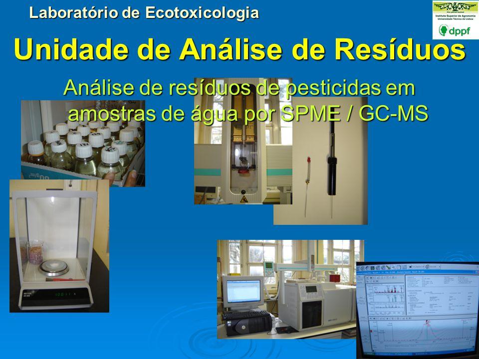 Unidade de Análise de Resíduos Laboratório de Ecotoxicologia Análise de resíduos de pesticidas em amostras de água por SPME / GC-MS