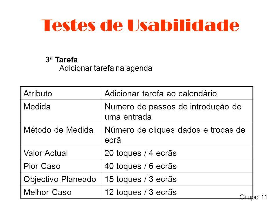 Grupo 11 Testes de Usabilidade AtributoAdicionar tarefa ao calendário MedidaNumero de passos de introdução de uma entrada Método de MedidaNúmero de cliques dados e trocas de ecrã Valor Actual20 toques / 4 ecrãs Pior Caso40 toques / 6 ecrãs Objectivo Planeado15 toques / 3 ecrãs Melhor Caso12 toques / 3 ecrãs 3ª Tarefa Adicionar tarefa na agenda