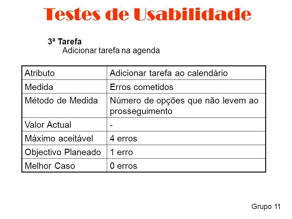 Grupo 11 Testes de Usabilidade AtributoAdicionar tarefa ao calendário MedidaErros cometidos Método de MedidaNúmero de opções que não levem ao prosseguimento Valor Actual- Máximo aceitável4 erros Objectivo Planeado1 erro Melhor Caso0 erros 3ª Tarefa Adicionar tarefa na agenda