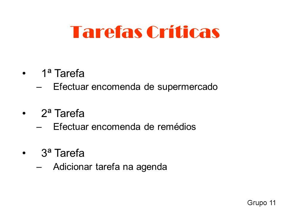 Grupo 11 Tarefas Críticas 1ª Tarefa –Efectuar encomenda de supermercado 2ª Tarefa –Efectuar encomenda de remédios 3ª Tarefa –Adicionar tarefa na agenda