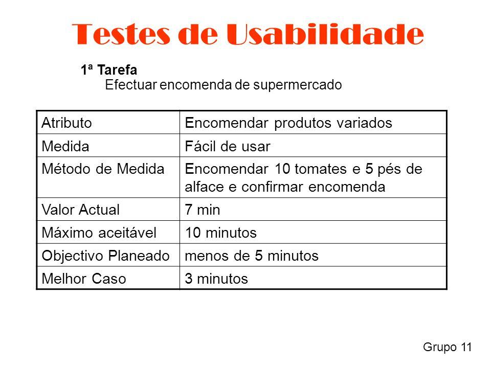 Grupo 11 Testes de Usabilidade AtributoEncomendar produtos variados MedidaFácil de usar Método de MedidaEncomendar 10 tomates e 5 pés de alface e confirmar encomenda Valor Actual7 min Máximo aceitável10 minutos Objectivo Planeadomenos de 5 minutos Melhor Caso3 minutos 1ª Tarefa Efectuar encomenda de supermercado