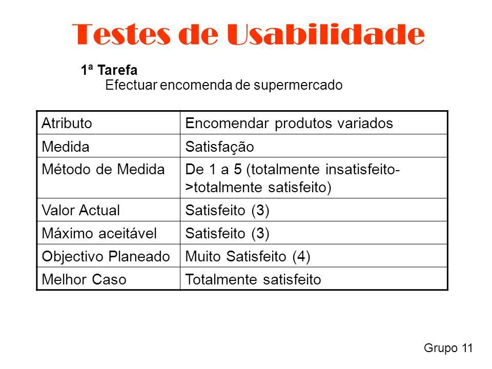 Grupo 11 Testes de Usabilidade AtributoEncomendar produtos variados MedidaSatisfação Método de MedidaDe 1 a 5 (totalmente insatisfeito- >totalmente satisfeito) Valor ActualSatisfeito (3) Máximo aceitávelSatisfeito (3) Objectivo PlaneadoMuito Satisfeito (4) Melhor CasoTotalmente satisfeito 1ª Tarefa Efectuar encomenda de supermercado
