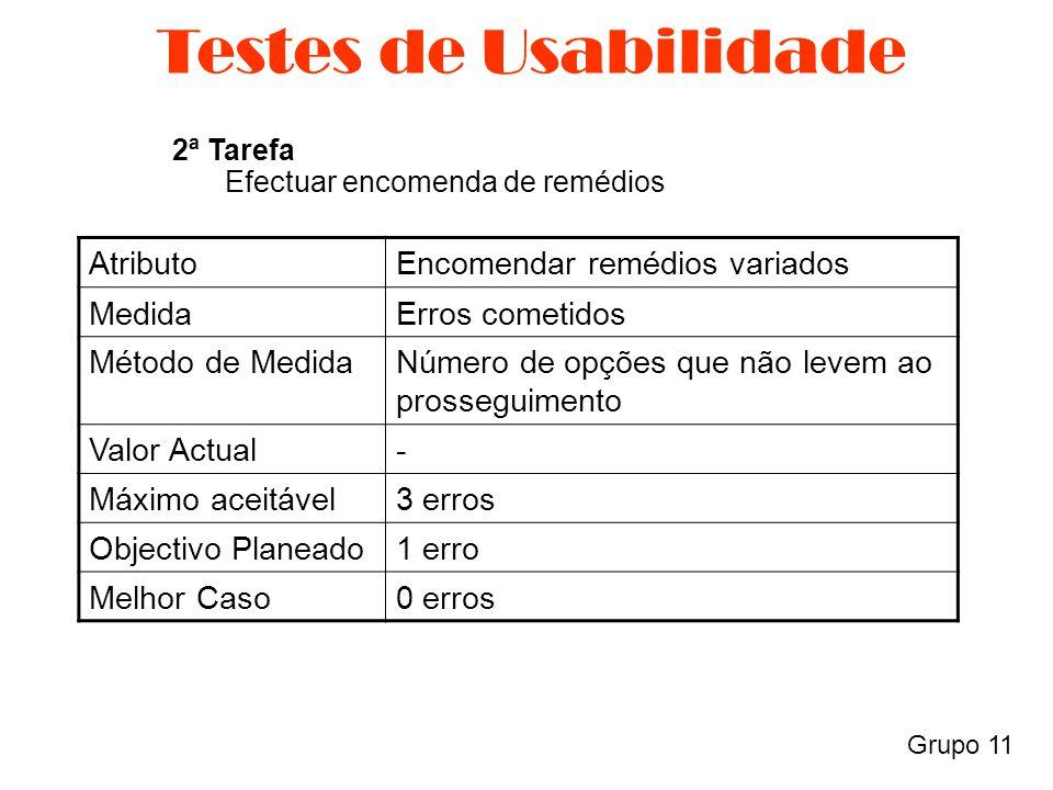 Grupo 11 Testes de Usabilidade AtributoEncomendar remédios variados MedidaErros cometidos Método de MedidaNúmero de opções que não levem ao prosseguimento Valor Actual- Máximo aceitável3 erros Objectivo Planeado1 erro Melhor Caso0 erros 2ª Tarefa Efectuar encomenda de remédios