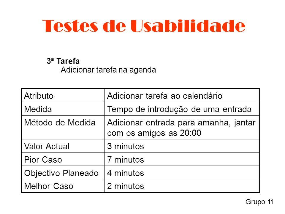 Grupo 11 Testes de Usabilidade AtributoAdicionar tarefa ao calendário MedidaTempo de introdução de uma entrada Método de MedidaAdicionar entrada para amanha, jantar com os amigos as 20:00 Valor Actual3 minutos Pior Caso7 minutos Objectivo Planeado4 minutos Melhor Caso2 minutos 3ª Tarefa Adicionar tarefa na agenda