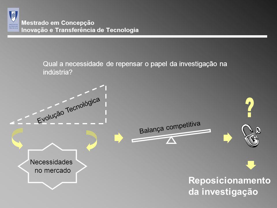 Mestrado em Concepção Inovação e Transferência de Tecnologia Qual a necessidade de repensar o papel da investigação na indústria? Evolução Tecnológica