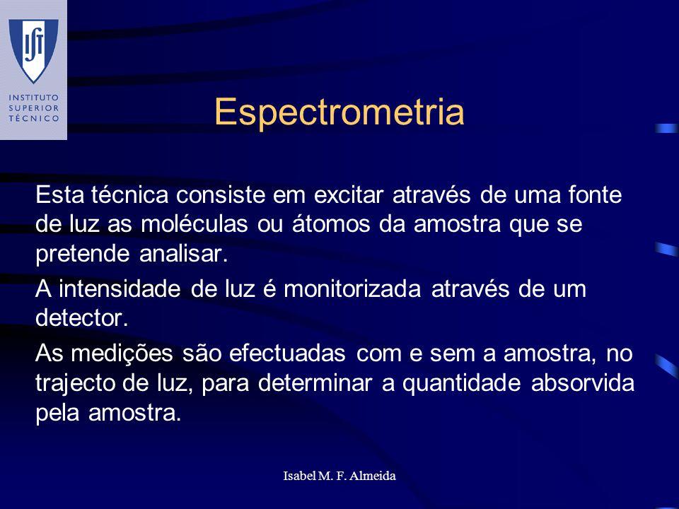 Isabel M. F. Almeida Espectrometria Esta técnica consiste em excitar através de uma fonte de luz as moléculas ou átomos da amostra que se pretende ana