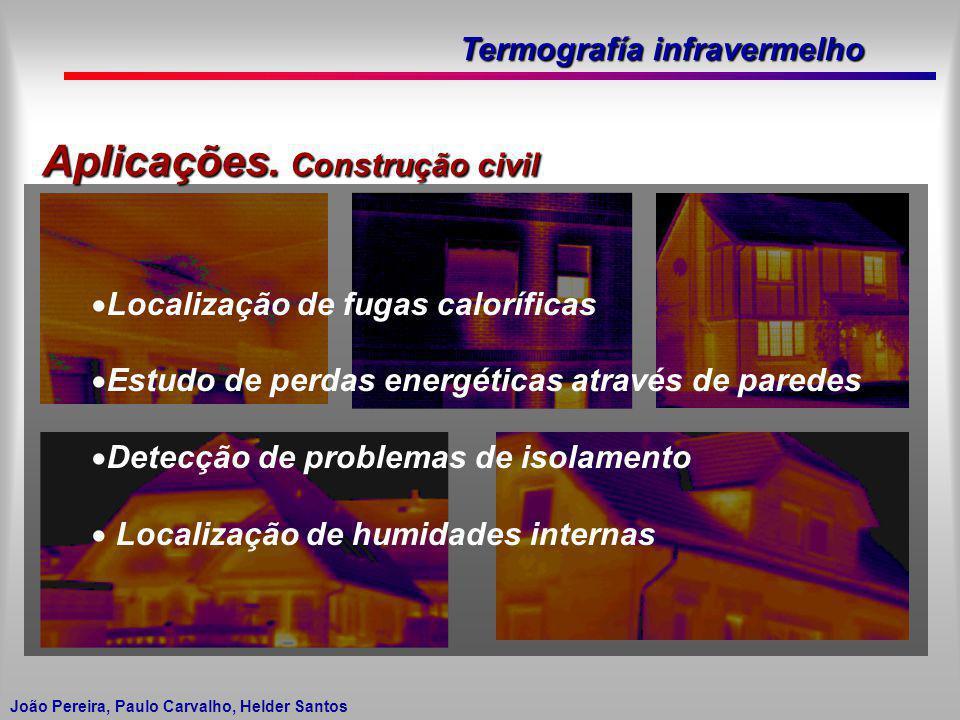 Termografía infravermelho João Pereira, Paulo Carvalho, Helder Santos Localização de fugas caloríficas Estudo de perdas energéticas através de paredes