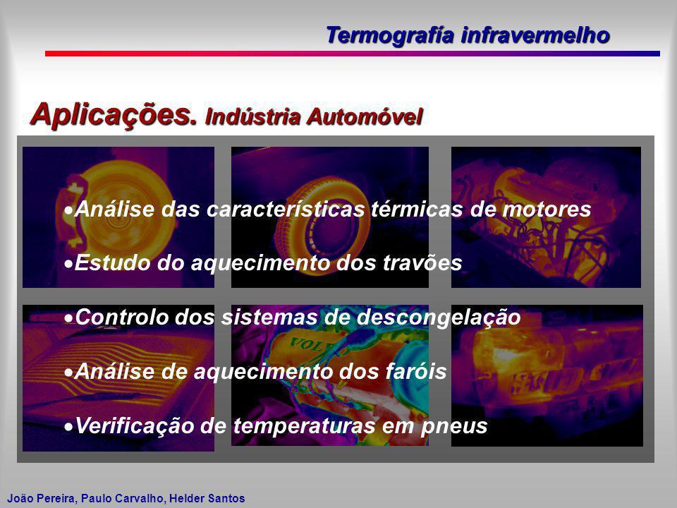 Termografía infravermelho João Pereira, Paulo Carvalho, Helder Santos Aplicações. Indústria Automóvel Análise das características térmicas de motores