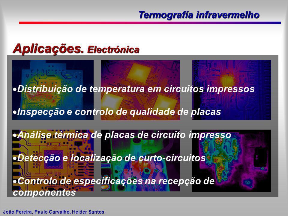 Termografía infravermelho João Pereira, Paulo Carvalho, Helder Santos Aplicações. Electrónica Distribuição de temperatura em circuitos impressos Inspe