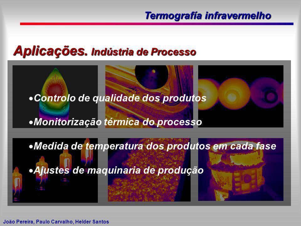 Termografía infravermelho João Pereira, Paulo Carvalho, Helder Santos Aplicações. Indústria de Processo Controlo de qualidade dos produtos Monitorizaç