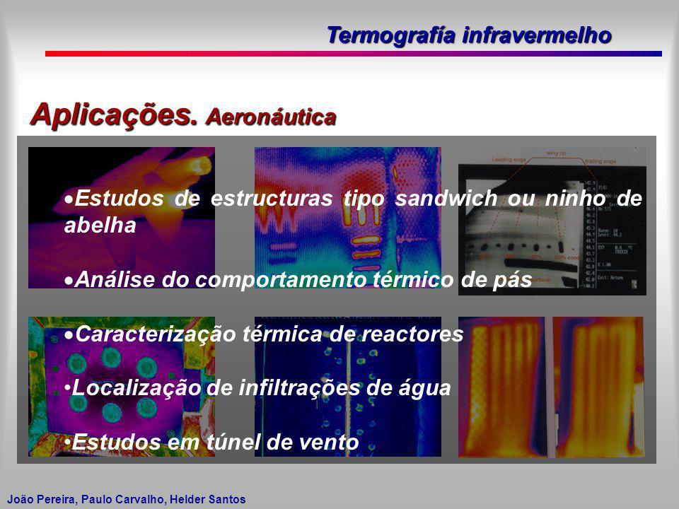 Termografía infravermelho João Pereira, Paulo Carvalho, Helder Santos Aplicações. Aeronáutica Estudos de estructuras tipo sandwich ou ninho de abelha